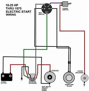 I Have A 1966 Evinrude 18 Hp Motor Need A Wiring Diagram