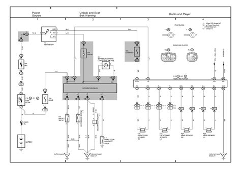repair guides overall electrical wiring diagram 1995 overall electrical wiring diagram