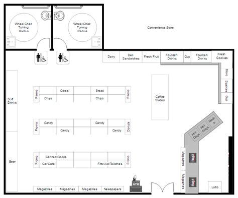 store layout maker   app