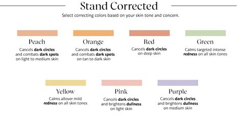 color correcting guide makeup for beginners detailed part 1