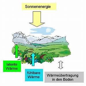 Verdunstung Wasser Berechnen Formel : w rme ~ Themetempest.com Abrechnung