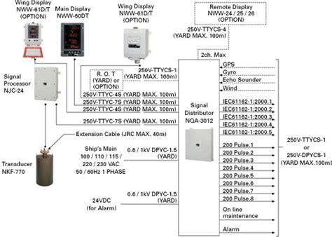 Garmin 160 Fishfinder Wiring Diagram by Jrc Jln 550 2tm Doppler Speed Log