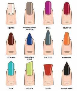 Different nail shapes on nails shape how to