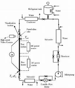 Schematic Diagram Of The Refrigerant Circuit