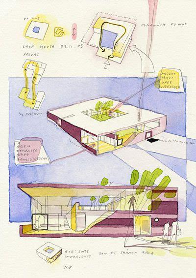 cebratoons architecture concept diagram conceptual