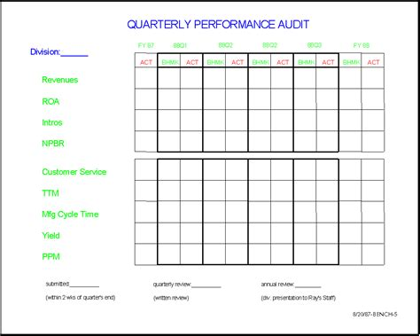 c class editor template exle employee performance scorecard template excel templates