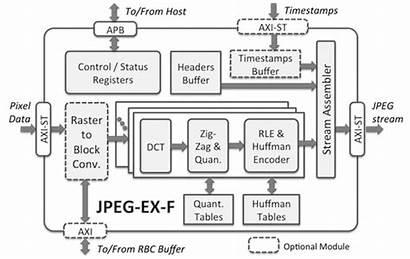 Encoder Ultra Baseline Ex 8k Extended 4k