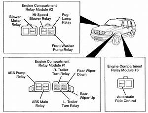 Wiring Diagram For 1999 Ford Explorer 24632 Getacd Es