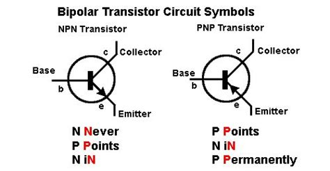 bipolar transistors circuit symbols apply at work bipolar and bipolar