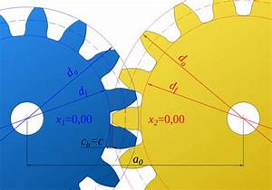 Zahnrad Durchmesser Berechnen : berechnung der kopfkreisk rzung maschinenbau physik ~ Themetempest.com Abrechnung