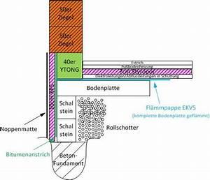 Sauberkeitsschicht Unter Bodenplatte : fundament w rmebr cke seite 2 bauforum auf ~ Frokenaadalensverden.com Haus und Dekorationen