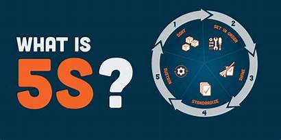 5s Basics Understanding Pillars Tools Gk Introduction