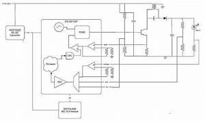 Wiring Manual Pdf  12v Cabin Wiring Diagram
