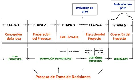 ifepi mapa conceptual