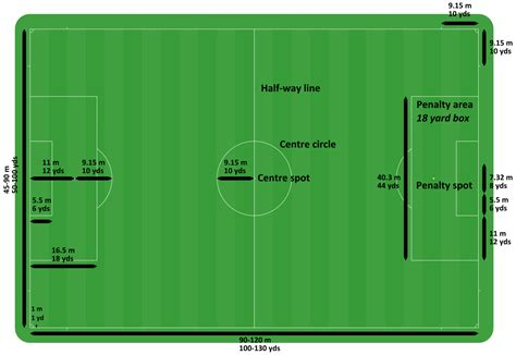 football ground measurement in meter football pitch