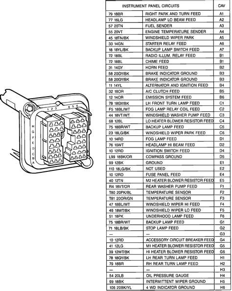 Jeep Wiring Diagram Diagrams