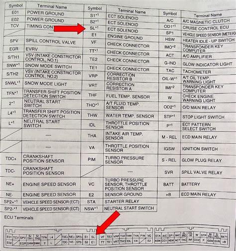 the toyota landcruiser owners club view topic help with no start on 1993 3 0 td 1kz te prado