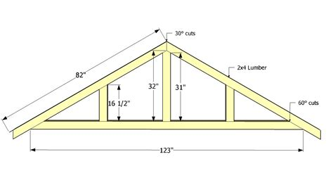 shed roof rafter calculator how to build a truss roof trusses for 10x12 shed