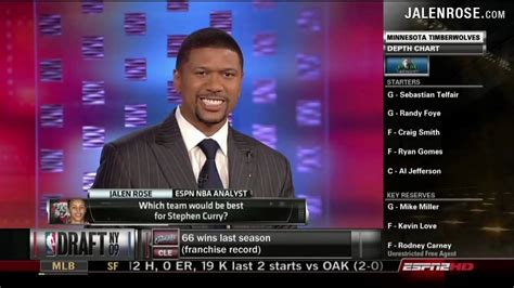 Stephen Curry 2009 NBA Draft Preview - Jalen Rose on ESPN ...