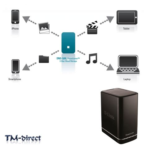 link dns  sharecenter  bay cloud network storage