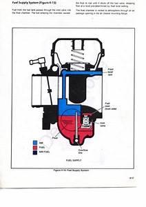 Harley Cv Carb Diagram