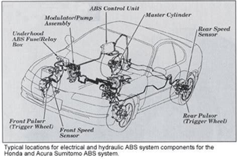 Mazda Auto Images Specification
