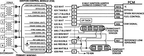 1995 buick lesabre 3 8 engine automatic transmission