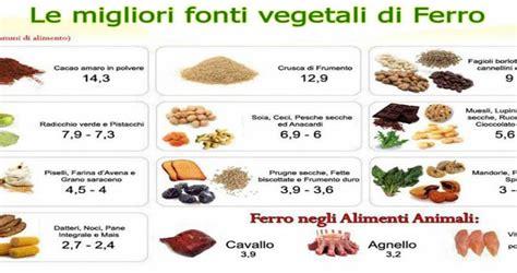alimenti ricchi di ferro alimenti ricchi di ferro quali sono gli alimenti