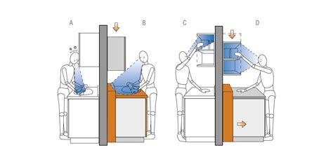 dimensions plan de travail cuisine profondeur standard plan de travail cuisine parcours