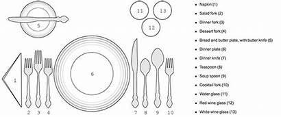 Setting Guide Simple Settings Cutlery Dinner Correct