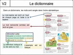 Définition Du Mot : la phrase la ponctuation ppt t l charger ~ Medecine-chirurgie-esthetiques.com Avis de Voitures