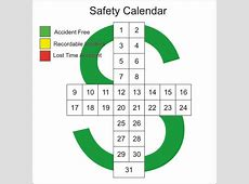 Safety Cross – Daily Dry Erase Board Industry Visuals
