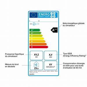 Classe Energie Maison : classe consommation nerg tique ferme artella ~ Melissatoandfro.com Idées de Décoration