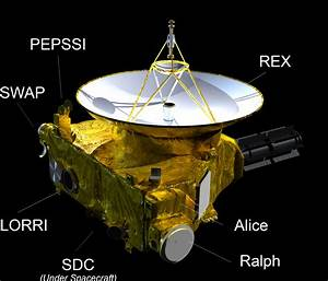 Exploring the edge of our solar system: Nasa New Horizons ...