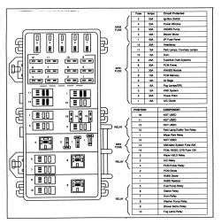 Solved Wiring Diagram For Mazda Fixya