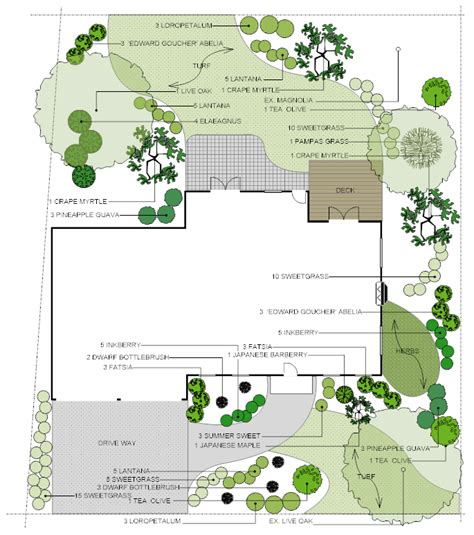 garden design layout software garden designer