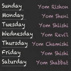 Hebrew Language Days of the Week