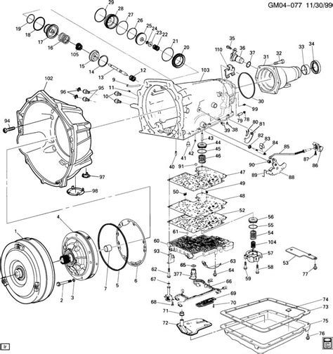 4l60e Transmission Identification Numbers Pictures To Pin