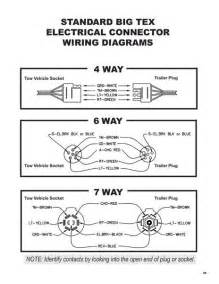 big tex 7 way wiring big image wiring diagram similiar big tex trailer wiring keywords on big tex 7 way wiring
