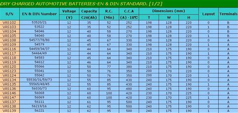 Din 54434 12v44ah Dry Charged Car Battery Sizes Chart