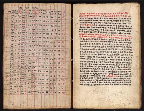 1 year bible journal the ethiopic calendar an journal