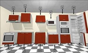 Dimension Standard Meuble Cuisine : dimension meuble de cuisine standard cuisine en image ~ Teatrodelosmanantiales.com Idées de Décoration