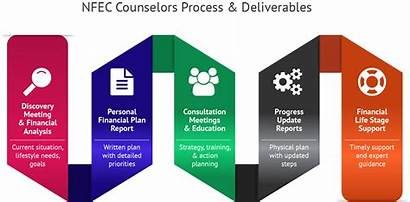 Credit Reputable Counselor Personal