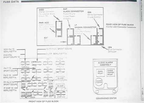 Fuse Box Diagram Third Generation Body Message Boards