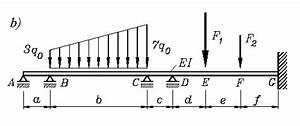 Querkraftverlauf Berechnen : aufg 18 16 ~ Themetempest.com Abrechnung
