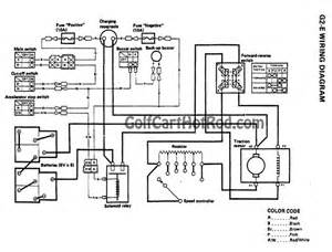 similiar yamaha g9 wiring schematic keywords yamaha g9 golf cart electrical wiring diagram resistor coil