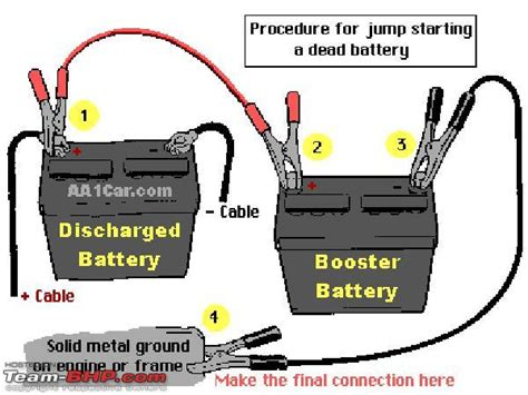 How To Jump Start Your Car (dead Battery)