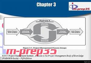 Pm-prep35  Chapter 3