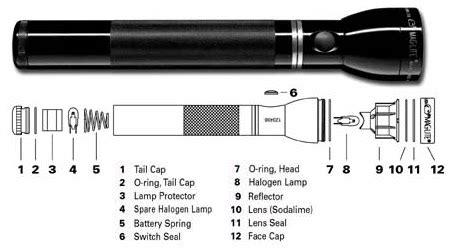 Li Led Flashlight Diagram besart gjana flashlight components circuit diagram