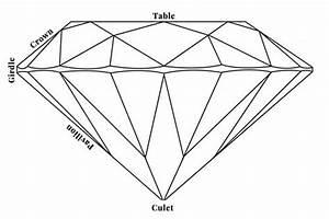 Brilliant Cut Diamonds Vs Old Mine Cut Diamonds  Vs  Old